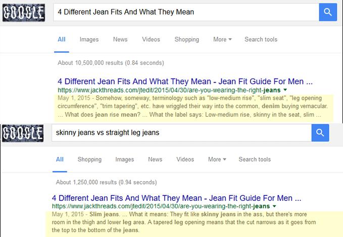 Different Meta Descriptions