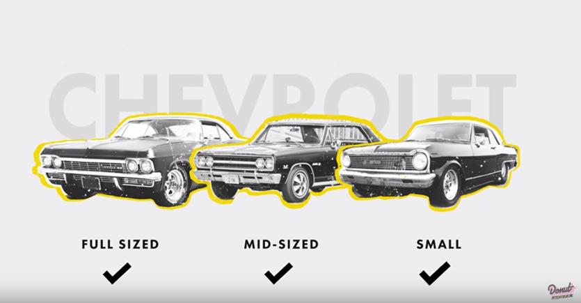 Chevy Impala, Chevy Chevelle, Chevy Nova