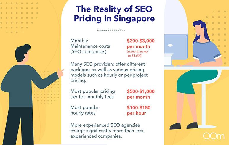 Man checking the SEO Pricing in Singapore