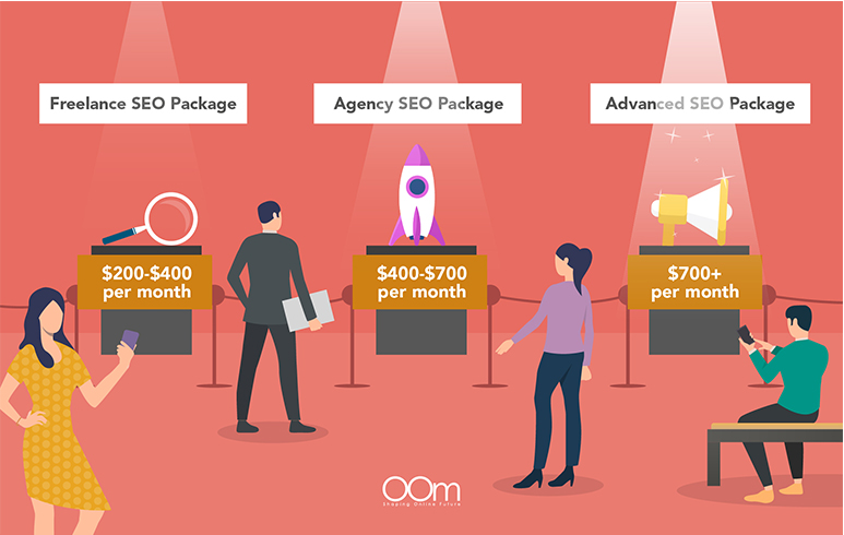 SEO Pricing Package