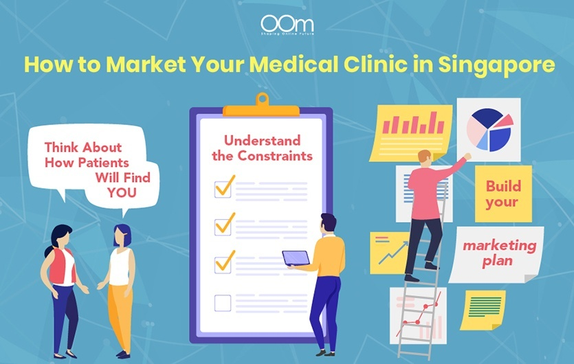 Build Your Marketing Plan for Medical Clinic in Singapore