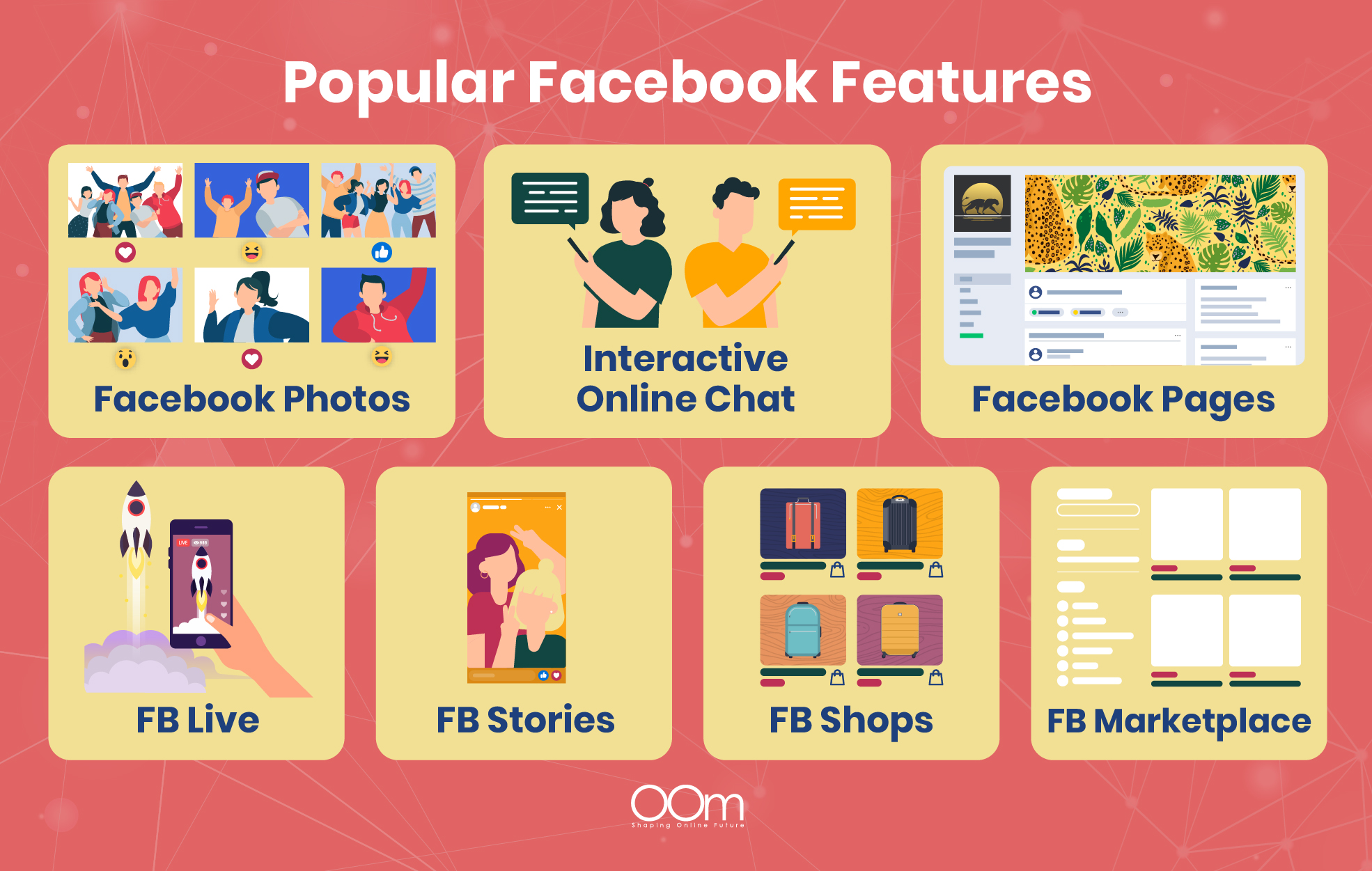 Popular Facebook Features