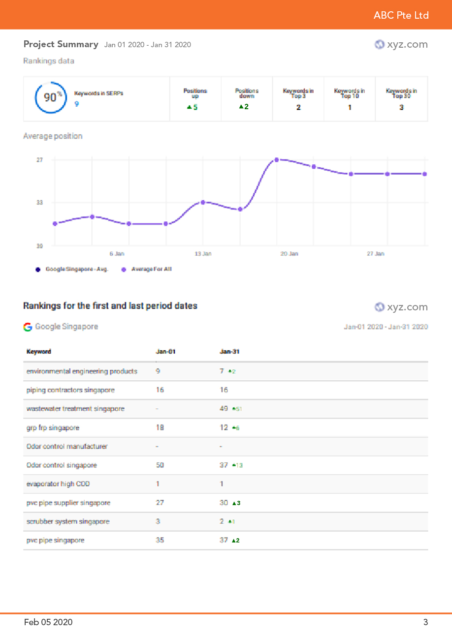white label seo report
