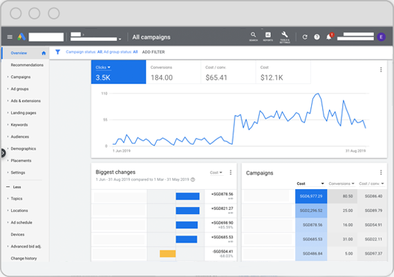 google ads account dashboard