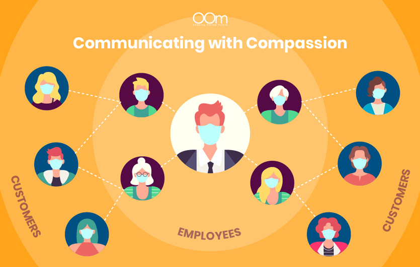 Communicating to your customers and employees with compassion