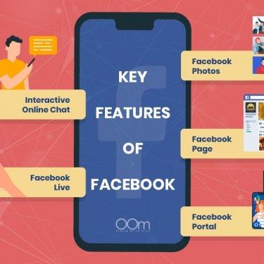 oom infographic portfolio