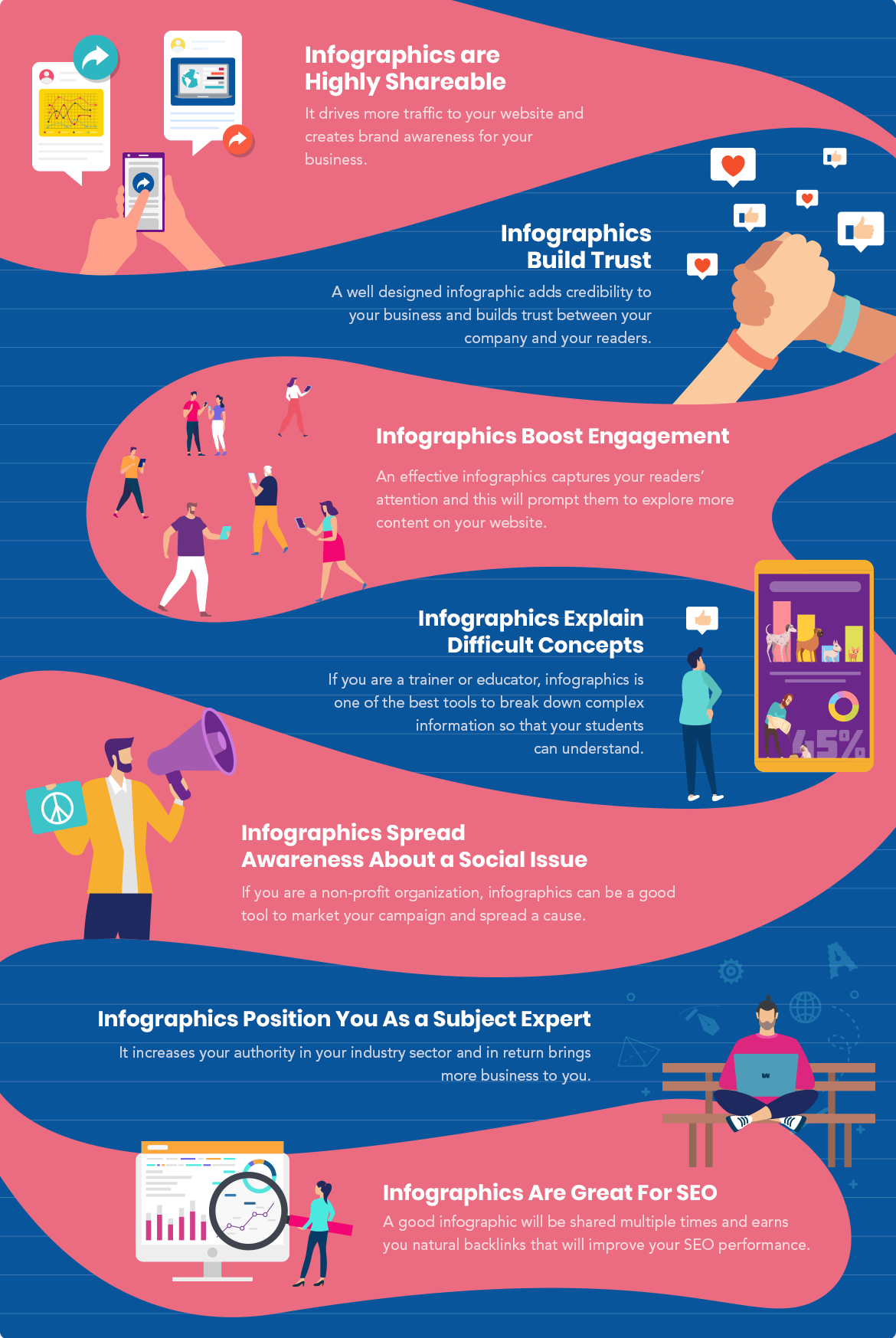 why should you use infographics