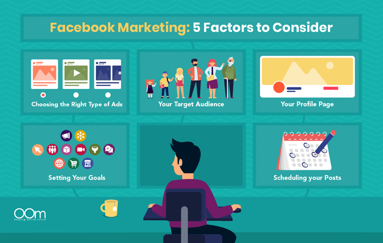 facebook marketing factors to consider