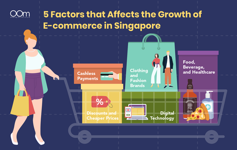 5 FACTORS THAT AFFECT THE GROWTH OF E-COMMERCE IN SINGAPORE