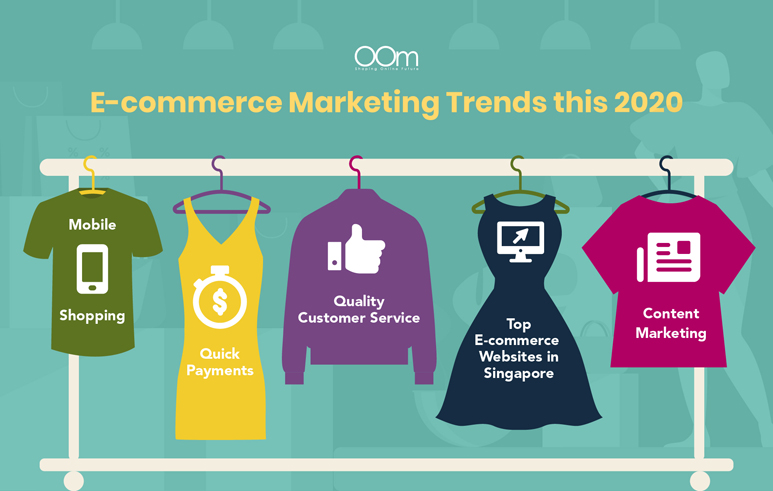 E-COMMERCE MARKETING TRENDS THIS 2020