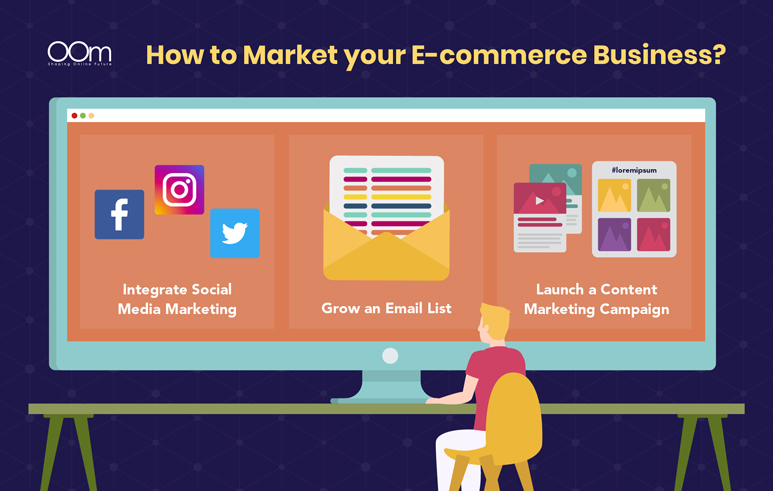 HOW TO MARKET YOUR ECOMMERCE BUSINESS