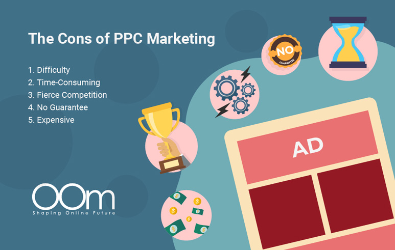 The Cons of PPC Marketing