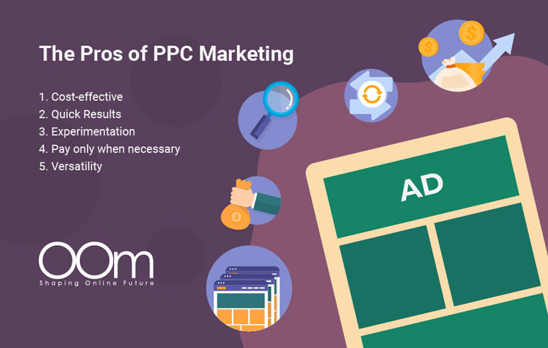 The Pros of PPC Marketing