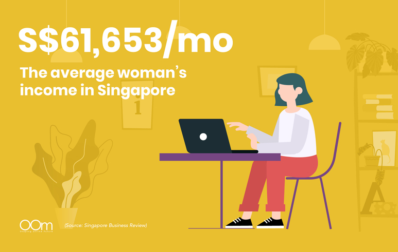 Women average income in Singapore