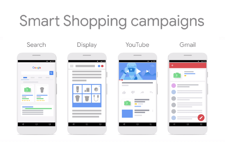 Google Smart Shopping Preparing for Holidays