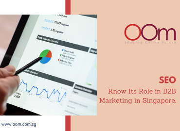 The Role Of SEO in B2B Marketing