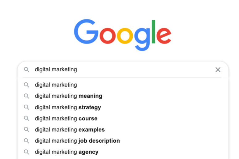 An Example Of Latent Semantic Indexing Keywords